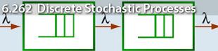 6.262 Discrete Stochastic Processes