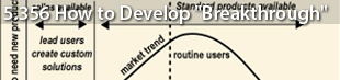 "MIT 15.356 How to Develop ""Breakthrough"" Products and Services - Spring 2004"